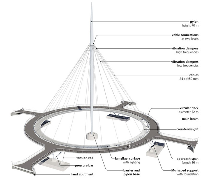 worlds-first-suspended-bicycle-roundabout-hovenring-by-ipv-delft-netherlands-10