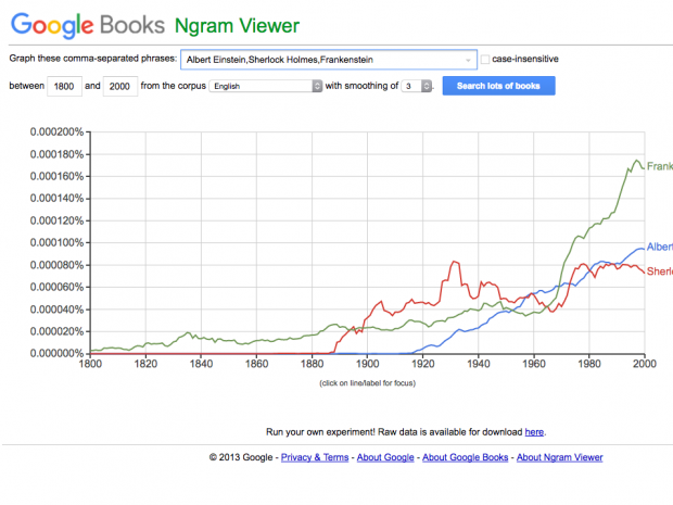 google-books-ngram-viewer-is-a-fun-tool-that-lets-you-search-for-words-in-52-million-books-published-between-1500-and-2008-so-you-can-see-how-theyve-been-used-and-changed-over-time-620x465
